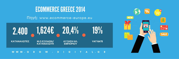 ecommerce-greece-2014