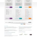Επανασχεδιασμός σελίδας τιμολόγησης - πριν