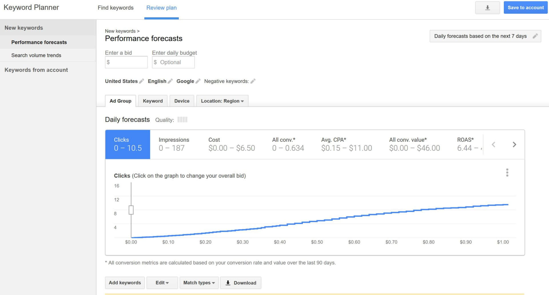 adwords-keyword-planner-forecast-old