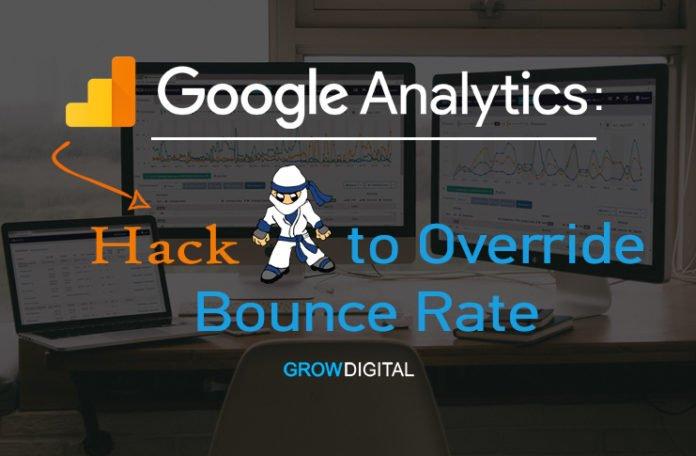 Google Analytics Hack: Μέτρησε τον Πραγματικό Χρόνο Παραμονής των Χρηστών