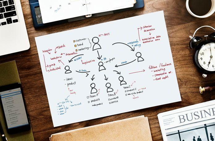 3 Brands Μοιράζονται την Content Marketing Στρατηγική τους