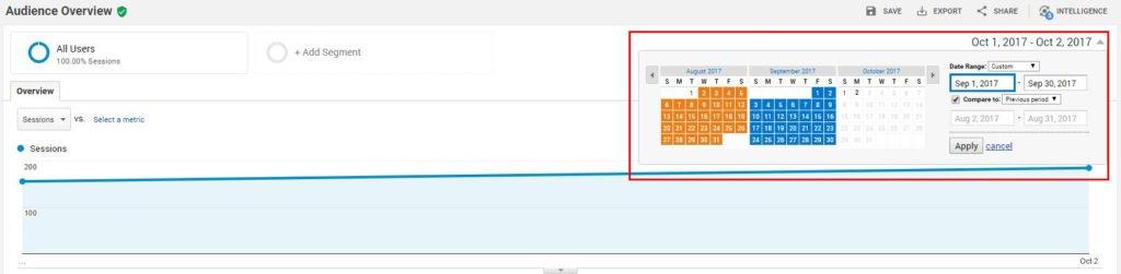 Σύγκριση περιόδου στο Google Analytics