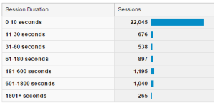 engagement report google analytics