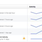 Facebopok pixel events tabs