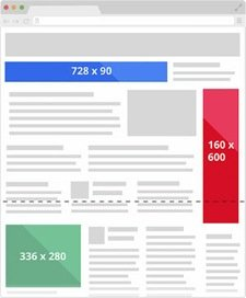 Best Image sizes for ads