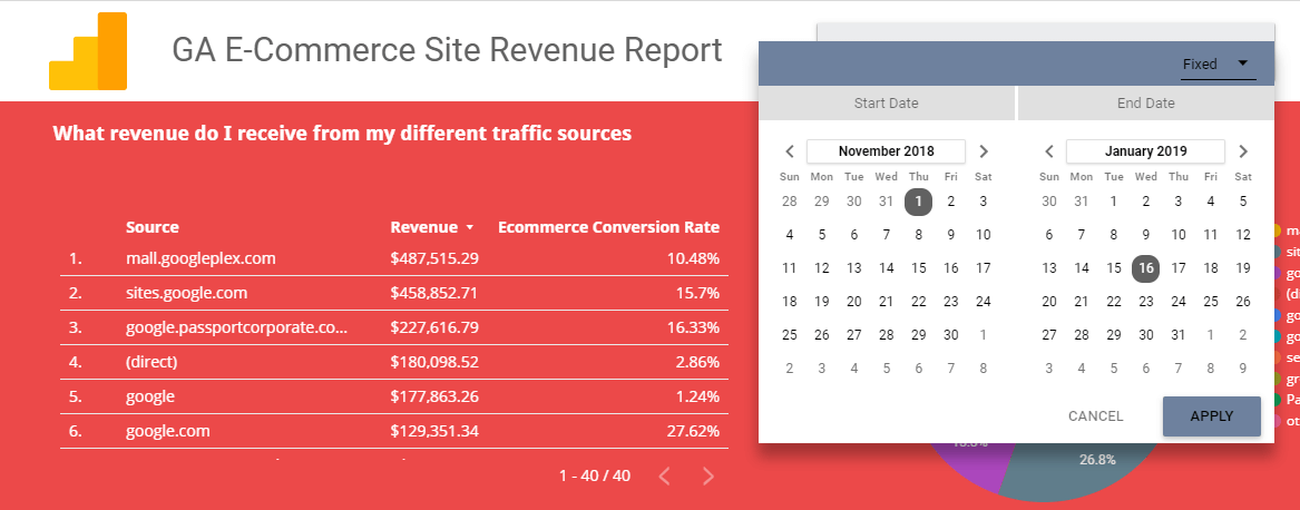 Google Data Studio - Basic Analytics Report