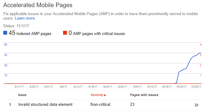 Accelerated Mobile Pages στο Google Search Console