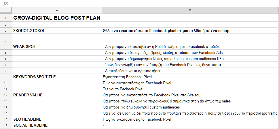 blog post planning
