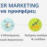 power-of-influence-marketing