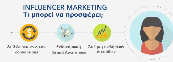 influencer-marketing-grow-digital