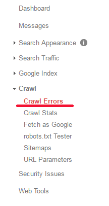 Google Search Console - Crawl Errors