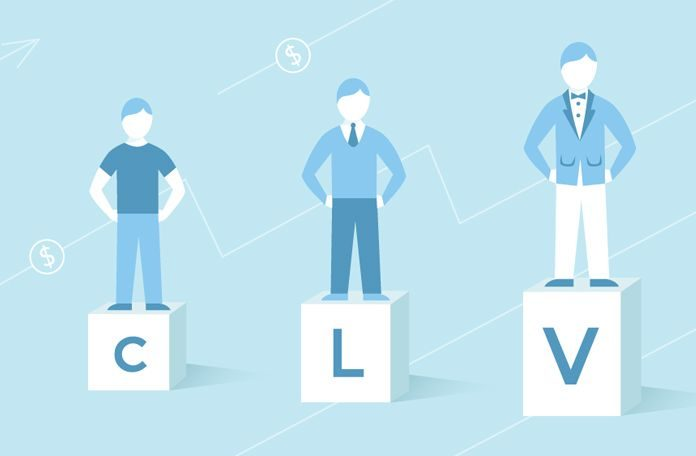 Τι Είναι το Customer Lifetime Value και Γιατί Θεωρείται Ως Ένα από τα Σημαντικότερα Metrics