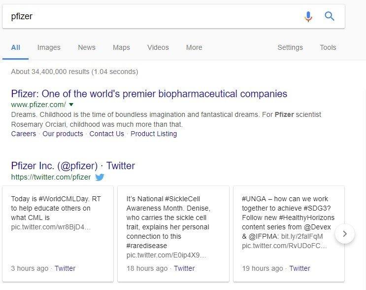 Παράδειγμα κατάταξης ιστοσελίδας στις μηχανές αναζήτησης