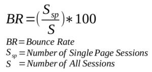 Πώς υπολογίζεται το bounce rate